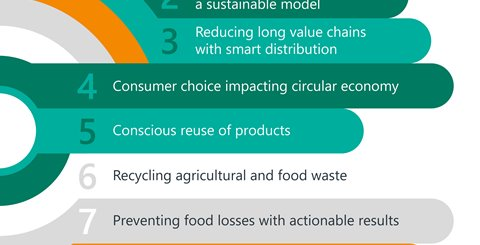 8 steps for food companies towards a more sustainable future through a circular economy