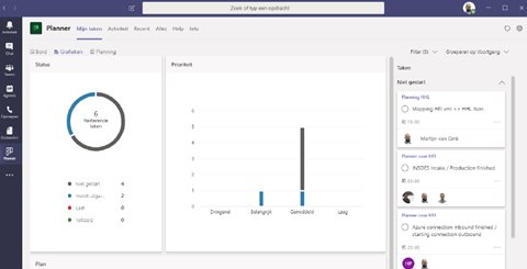 The new way to collaborate: Integrated working with Microsoft Teams